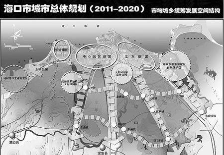 的《海口市城市总体规划